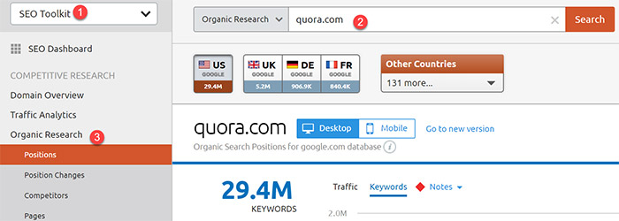 Analyzing Quora inside SEMrush