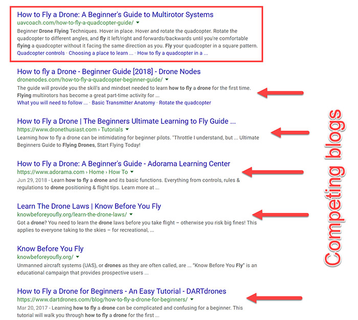 Competing blogs in the SERP