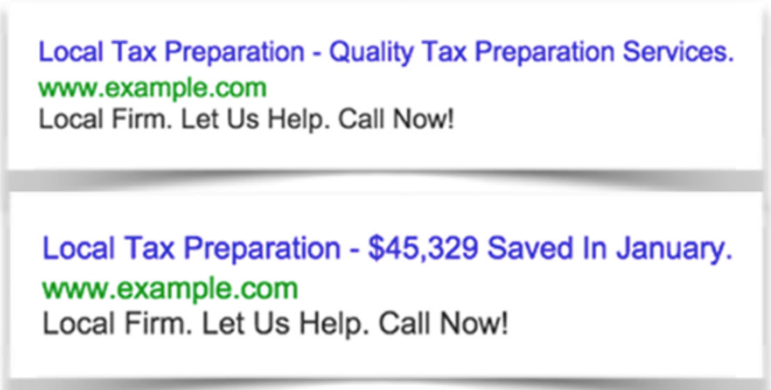 Google ads copy test