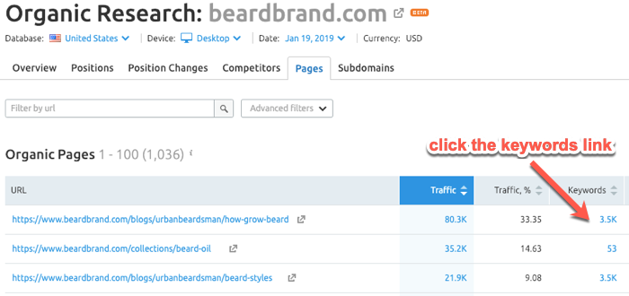 Viewing all the keywords a page ranks for in SEMrush