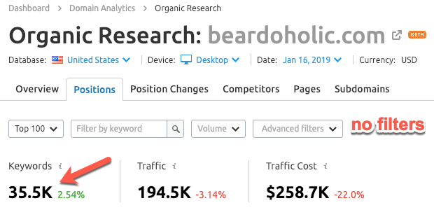 Unfiltered organic research report in SEMrush