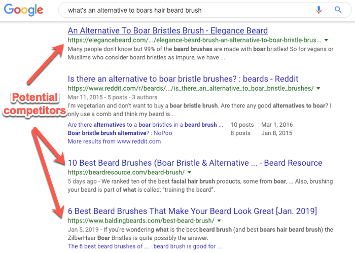How to Find High-Value Competitor Keywords (Actionable 5