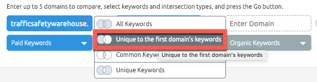 Identifying keyword gaps in SEMrush