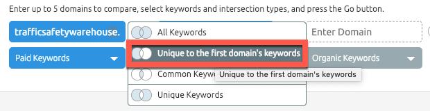 Identifying keyword gaps in SEMrush
