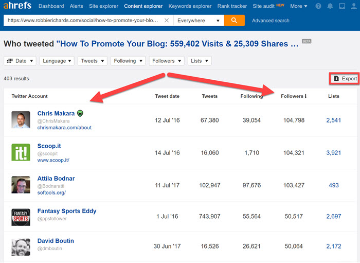 Export content sharers from Ahrefs
