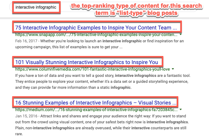 Analyzing content types in the SERP