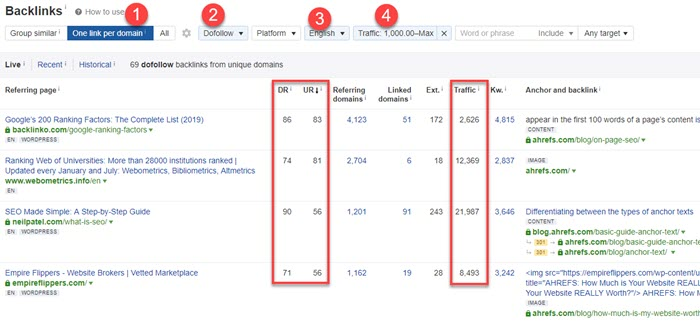 Ahrefs Backlinks report filters