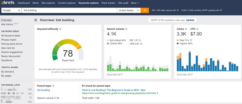 Ahrefs Keyword Explorer overview report