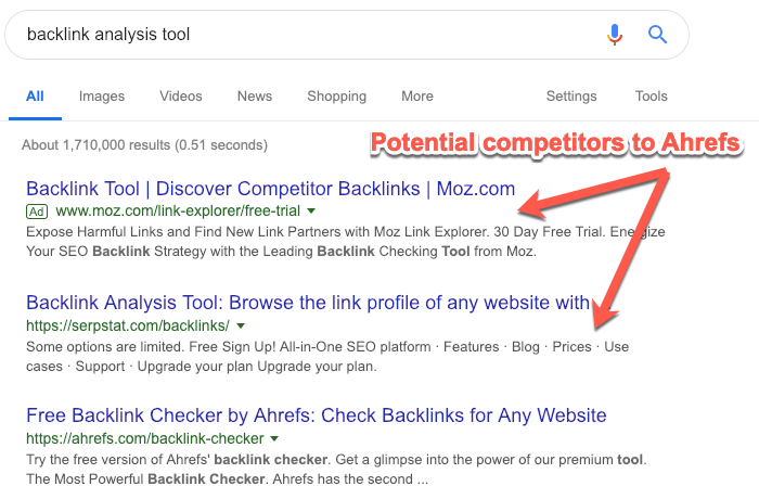 Simple 5-Step SEO Competitor Analysis Tutorial (With Template)