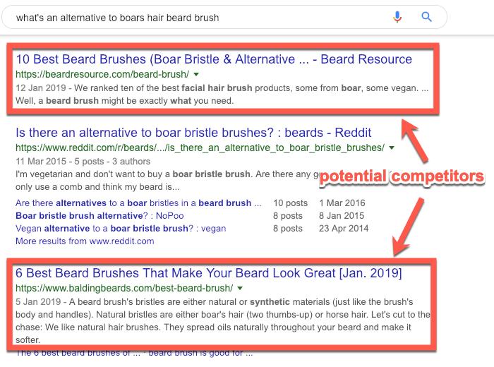 Beardbrand SEO competitors