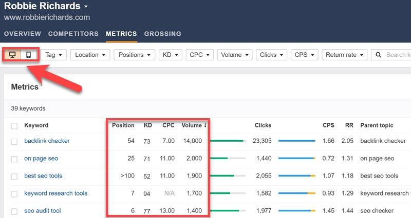 Desktop vs mobile rankings view