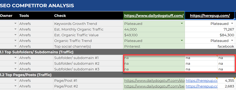 Entering top traffic subfolders into the competitor analysis template