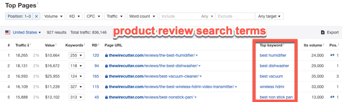 Subfolder ranking for product review terms