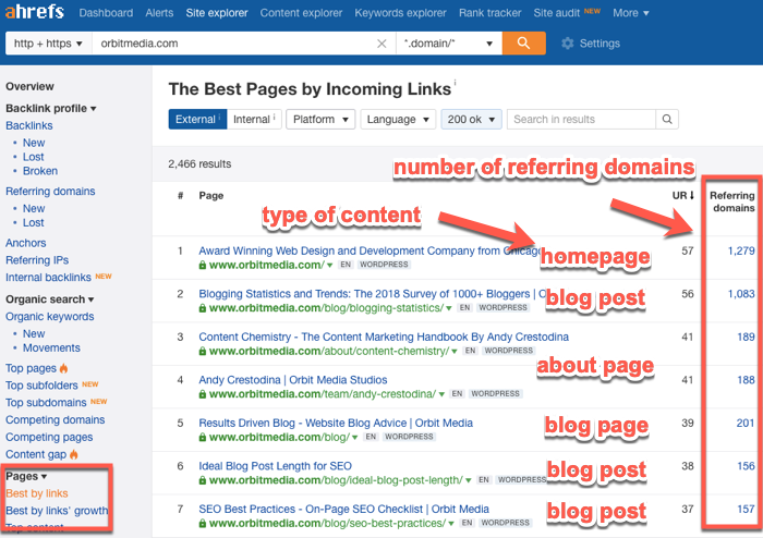 Identifying linkable content types in Ahrefs