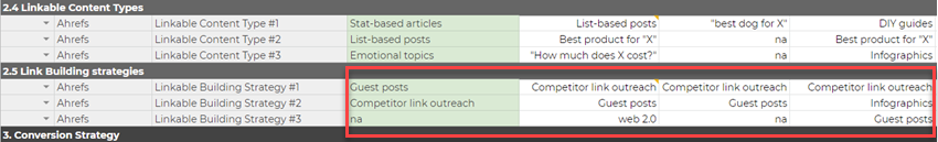 Entering link building strategies into the analysis template