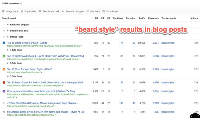 Beard style SERP results