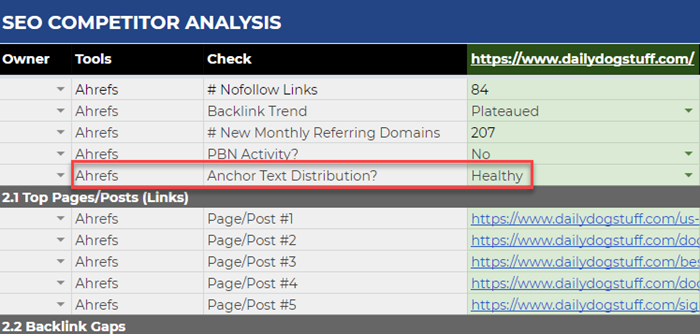 Tagging anchor text distribution in the competitor analysis template