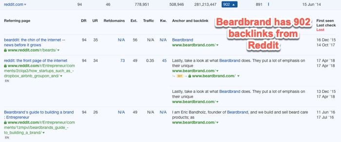 Beardbrand Reddit backlinks