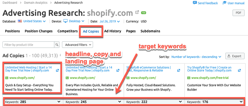 Analyzing ad copy in the SEMrush Advertising report