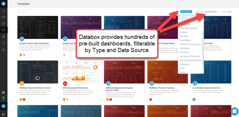 Databox templates