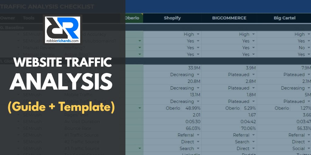 Check How Much Traffic A Website Gets: 3-Step Analysis (with TEMPLATE)