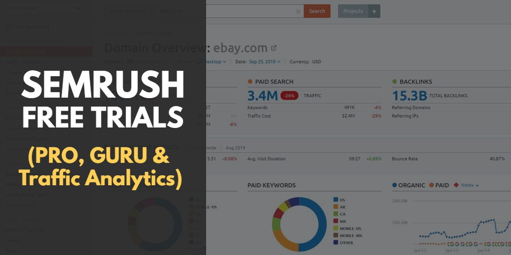 The Only Guide to Semrush 30 Day Trial