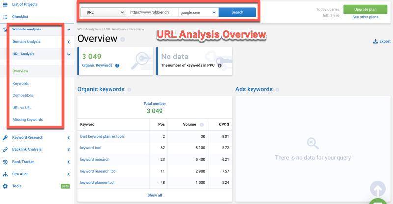 URL analysis 1