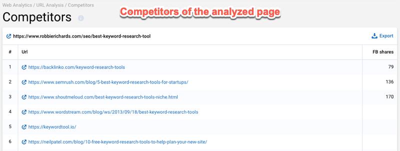 URL analysis 3