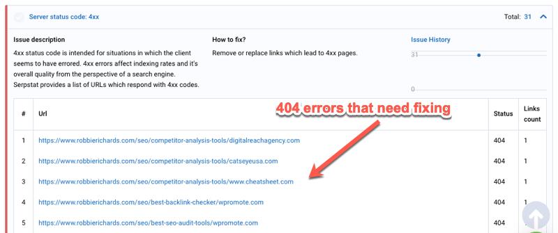 site audit broken links