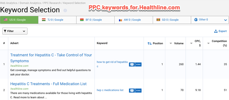 Serpstat Review: 27 Ways to Improve Your Search Marketing