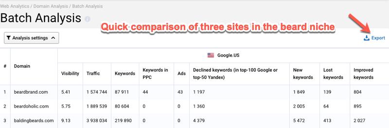 website analysis 4