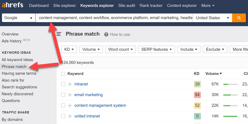 Phrase Match Keyword Report in Ahrefs