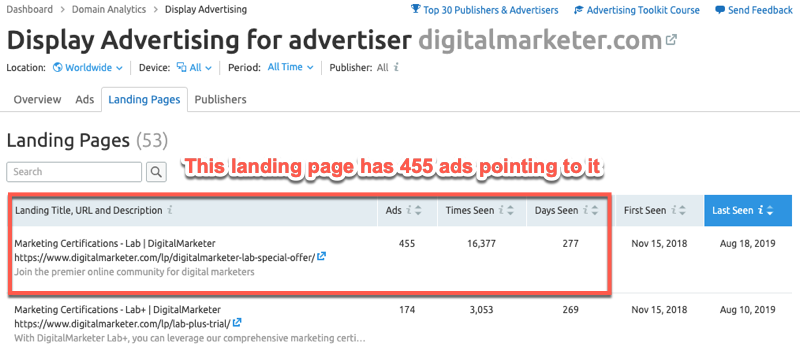SEMrush landing page report