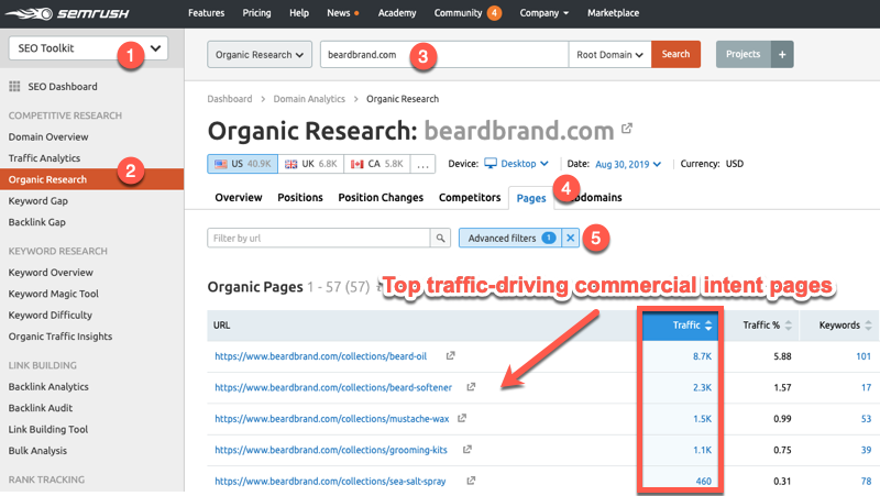 Finding the top traffic-driving commercial intent pages in SEMrush