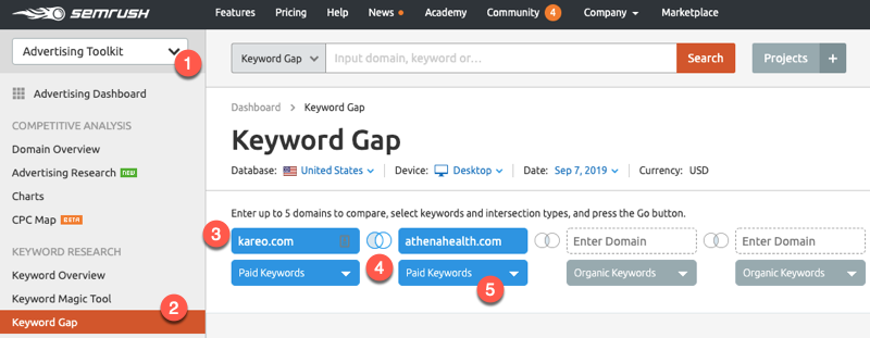 SEMrush Keyword Gap tool