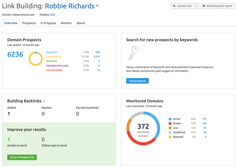 Link building dashboard in SEMrush
