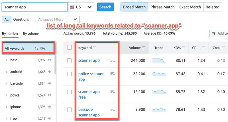 Finding long tail keyword ideas in SEMrush