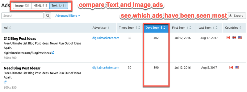 Compare text and image ad impressions in SEMrush