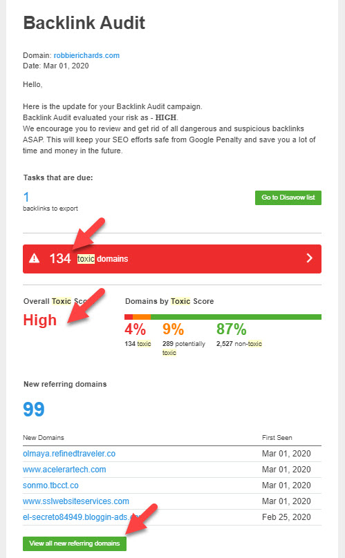SEMrush toxic link notification