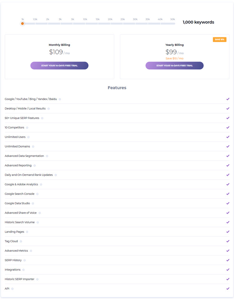AccuRanker pricing table