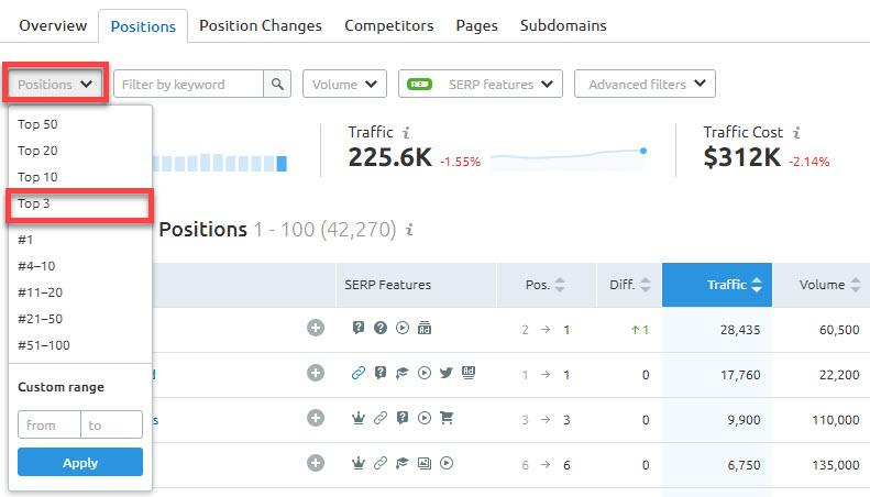 Filtering the top 3 ranking keywords in SEMrush