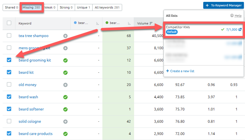Building your competitor keyword list in SEMrush