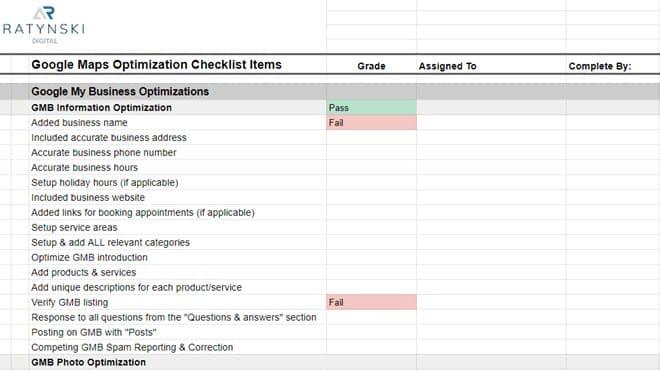 Google My Business checklist