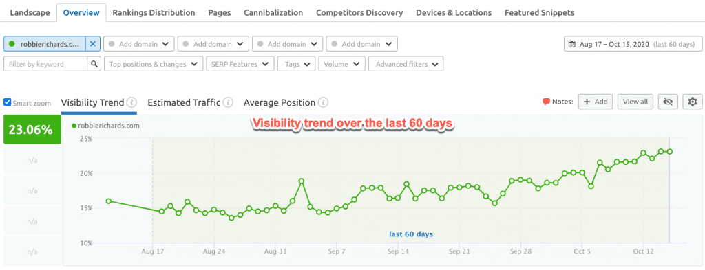 Screenshot showing how agencies can track historical rankings data in Semrush.