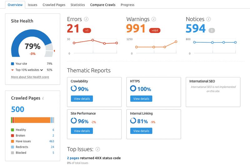 SEMrush Site Audit report