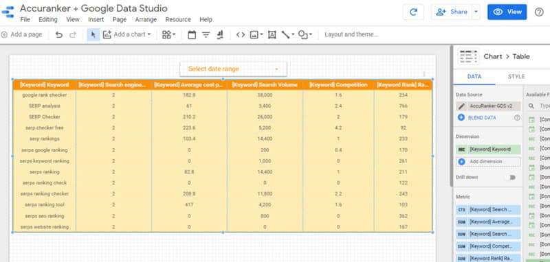 Google Data Studio integration with AccuRanker.