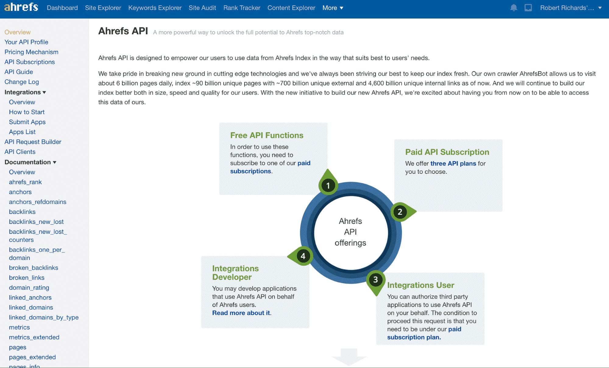 Ahrefs API options
